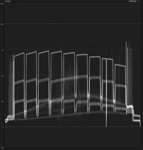 Bad waveform