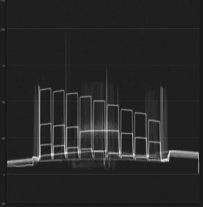 Better waveform.